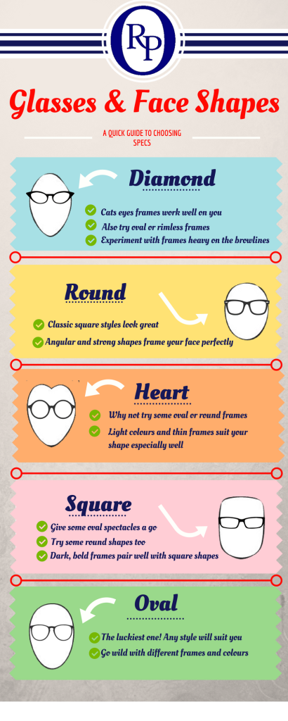 rp-glasses-infrographic